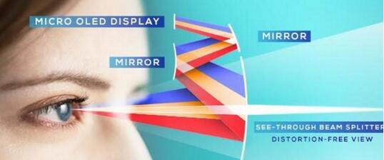 AR自然眼光学