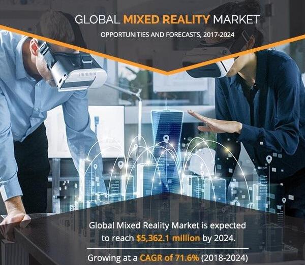 2024年MR全球规模有望登临355亿人民币