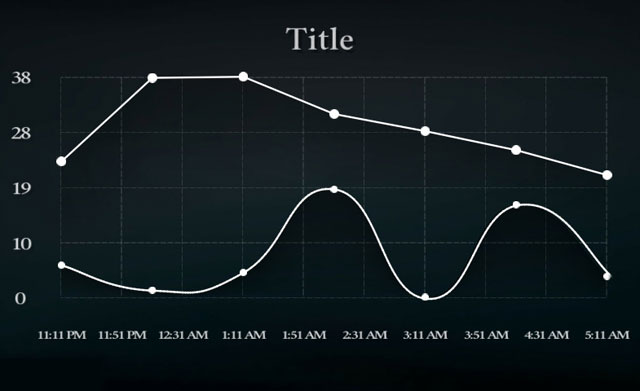 Graph And Chart