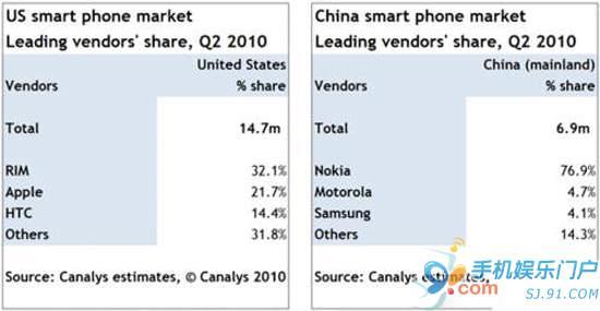 诺基亚重返美国市场 仍忽略CDMA用户