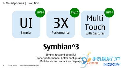 诺基亚公布最终版Symbian^3发展规划