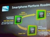 英特尔将在MWC上展多款Android手机